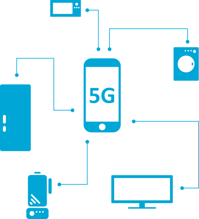 What is the reality of 5G for the marine industry?